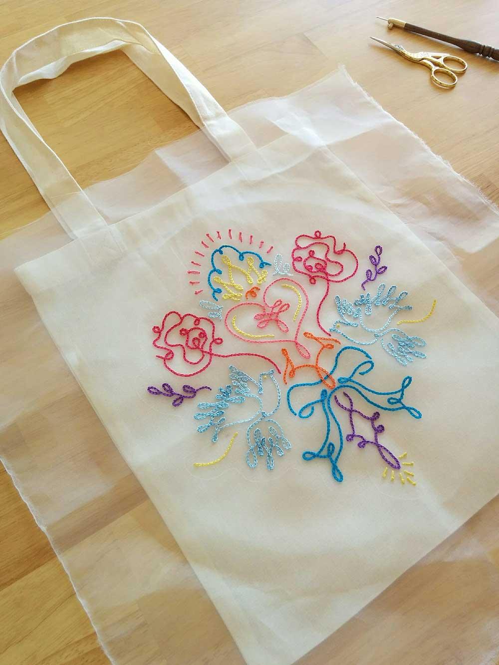 バックの刺繍リメイク方法